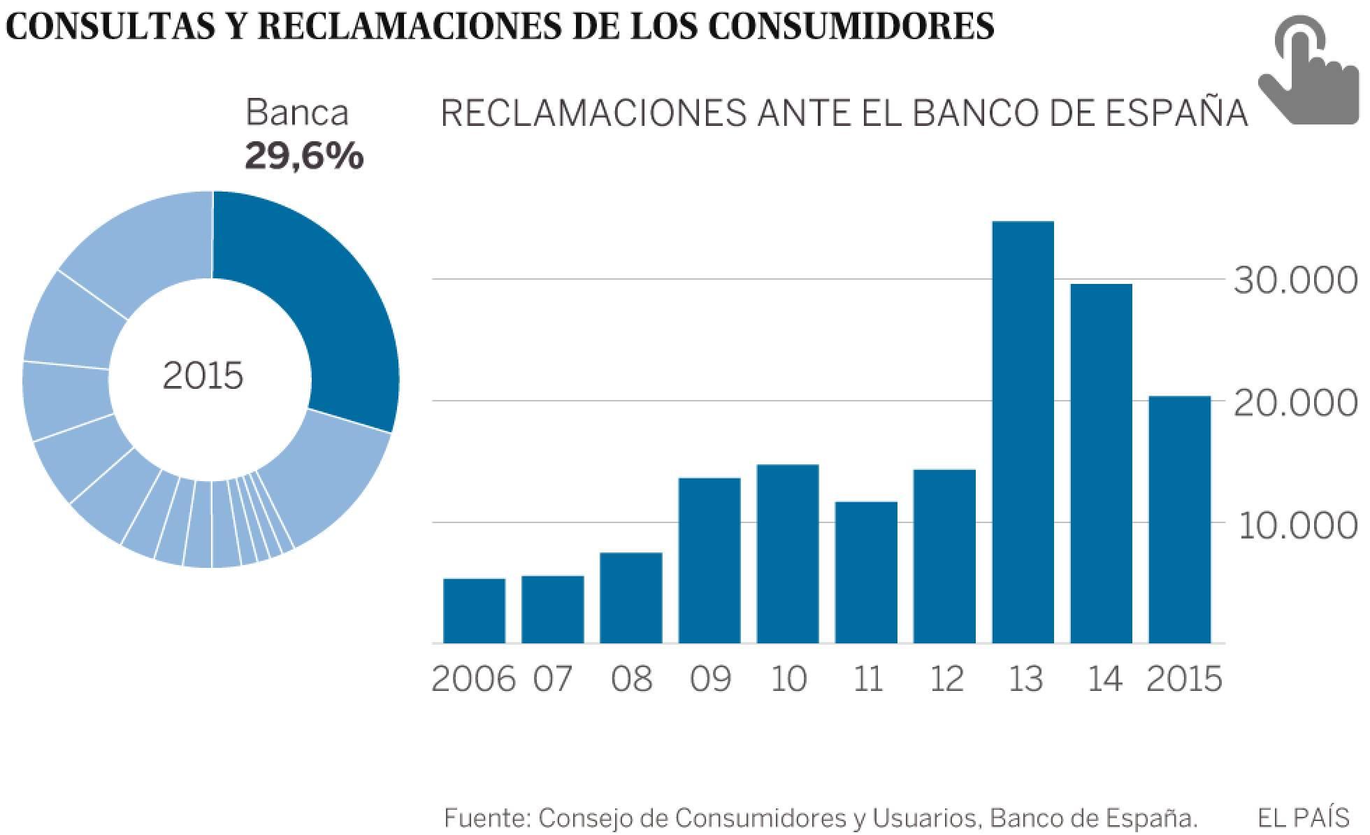"""""""Libre mercado"""", """"mercado libre"""", demanda, oferta... - Página 5 1487961501_393387_1487962182_sumario_normal_recorte1"""