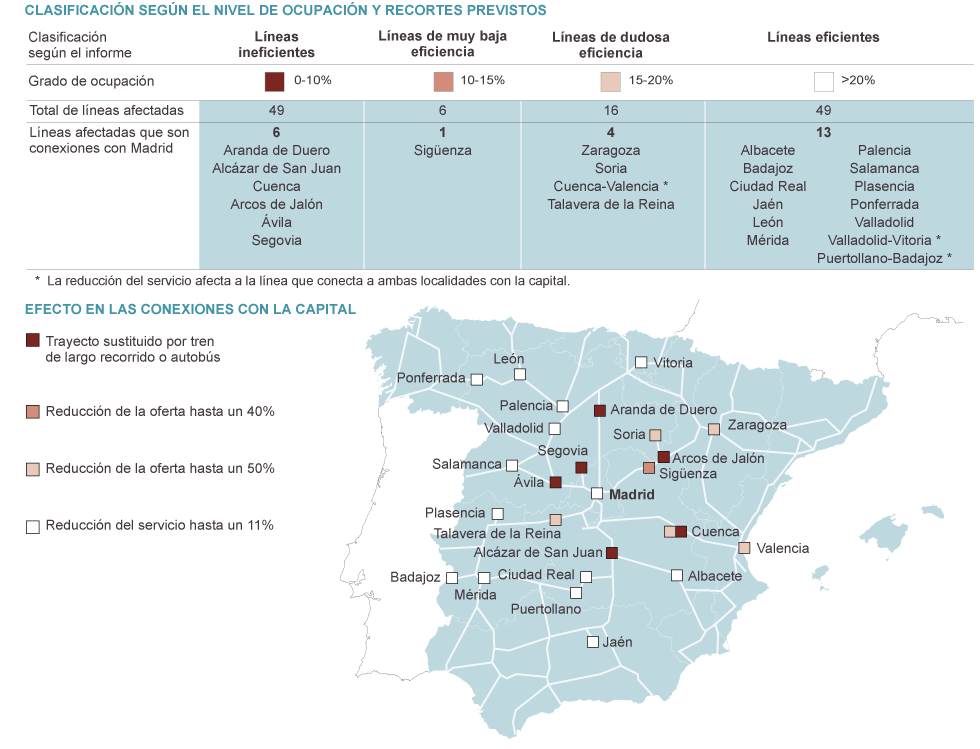 Privatización del ferrocarril en España.  1368558478_594502_1368559001_noticia_normal