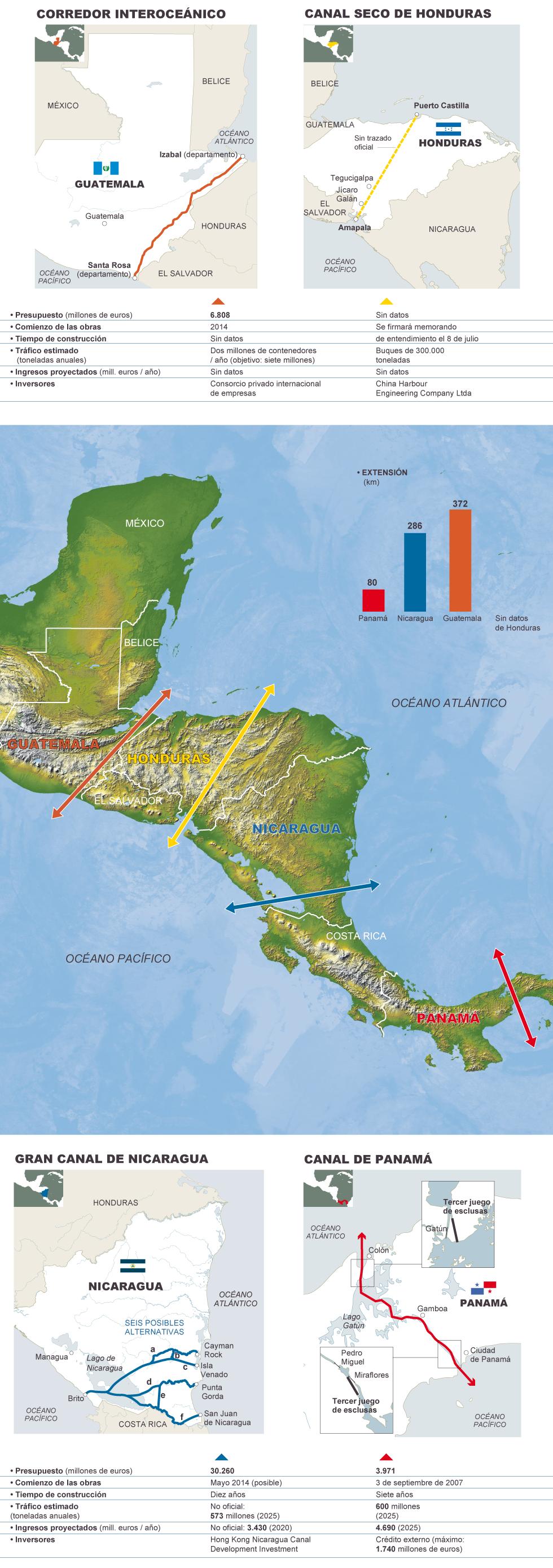 Canales y otras conexiones interoceánicas en Centroamérica: Panamá, Nicaragua, Guatemala, Honduras... China. 1371910683_709992_1371910716_noticia_normal