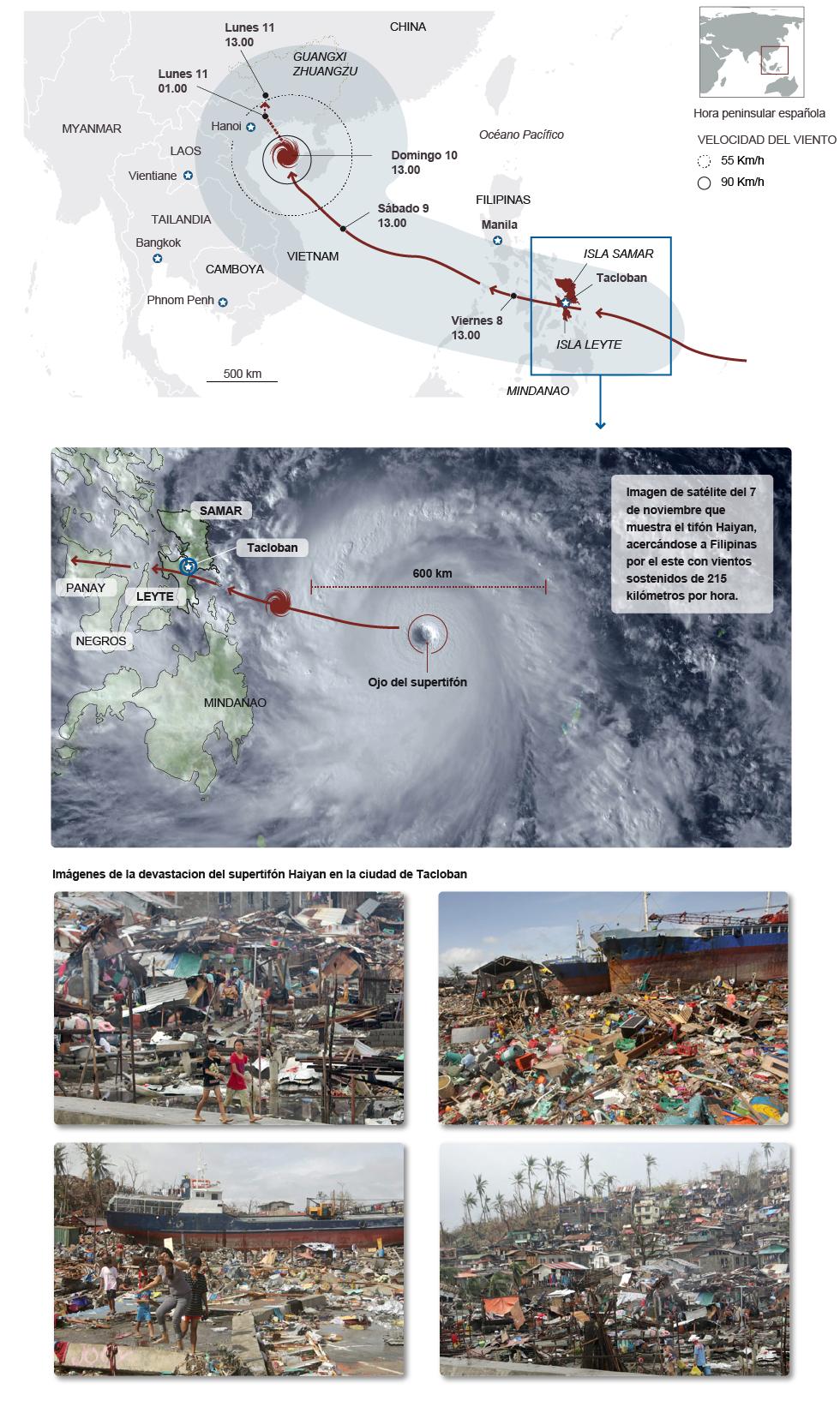 Filipinas, tifones: ahora 10.000 personas muertas, ¿hace menos de un año 2.000? 1384101536_709404_1384104882_noticia_normal
