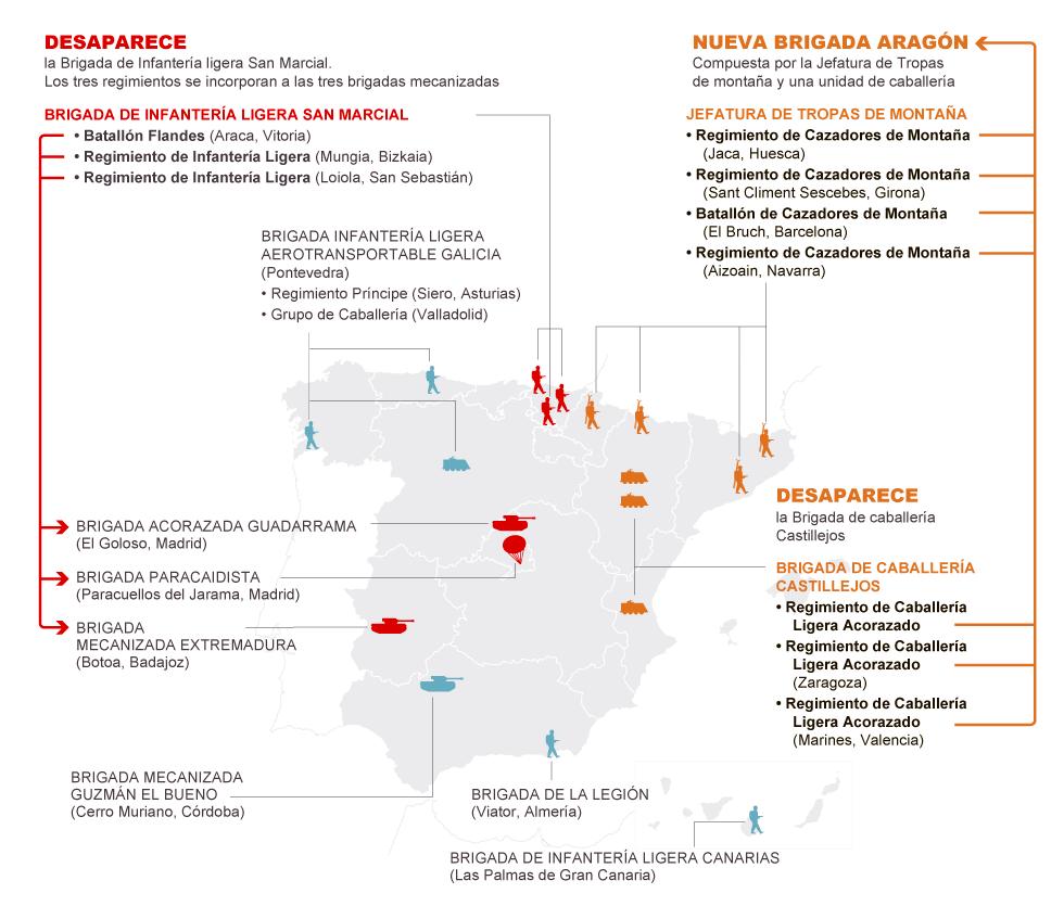 España, Consejo Nacional de Defensa: Estrategia de Seguridad 1391026843_703844_1391026880_noticia_normal
