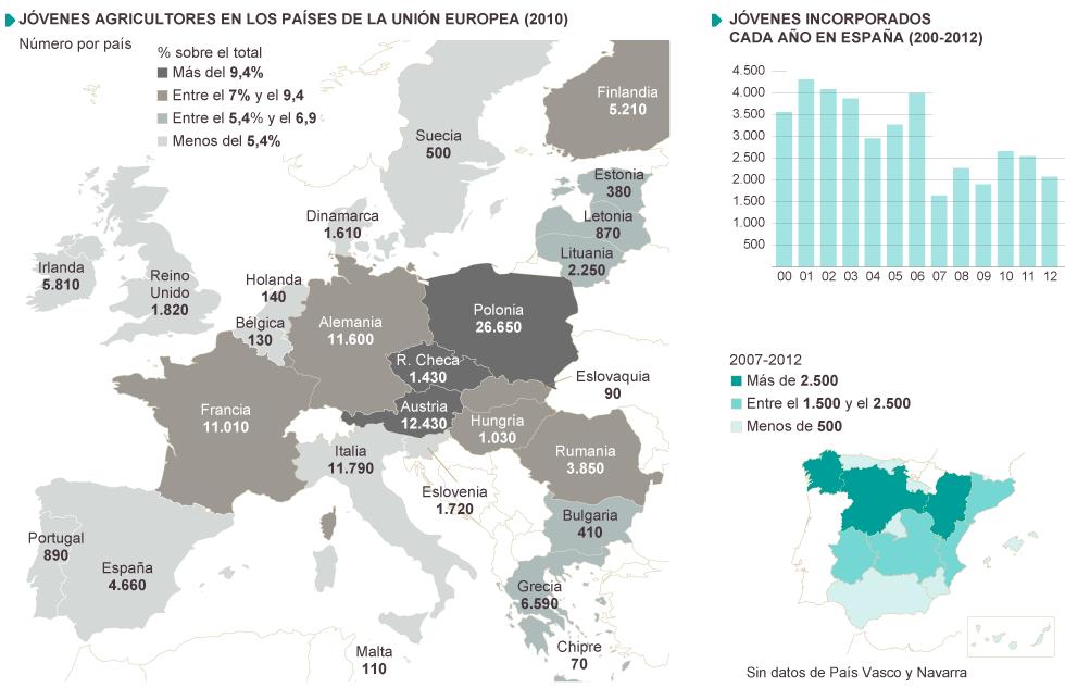 Unión Europea, España: Agricultura, PAC, Política Agraria... Clasista. 1391186805_532325_1392158125_noticia_normal