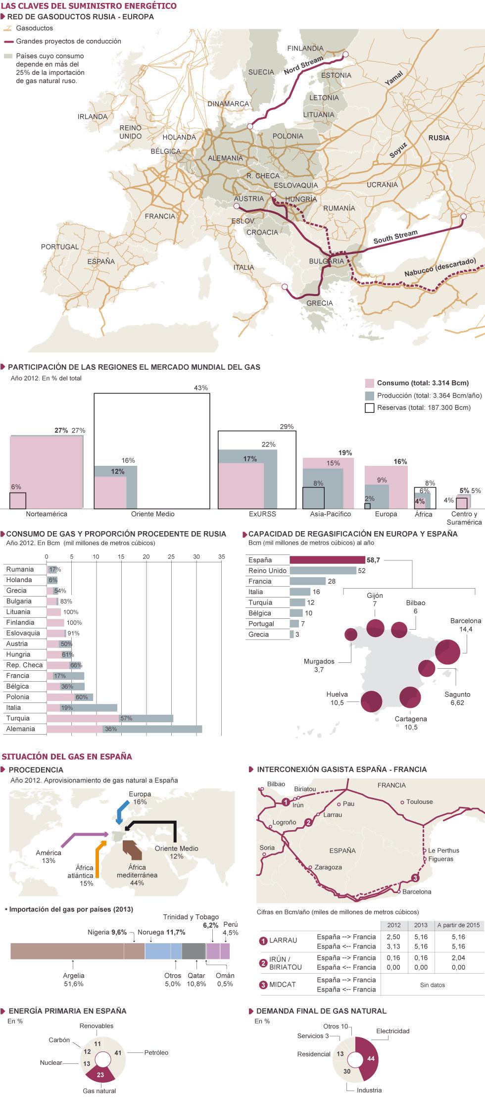 Unión Europea: Evolución y conflictos [mapa, infografía] 1396636704_871242_1396636770_noticia_normal