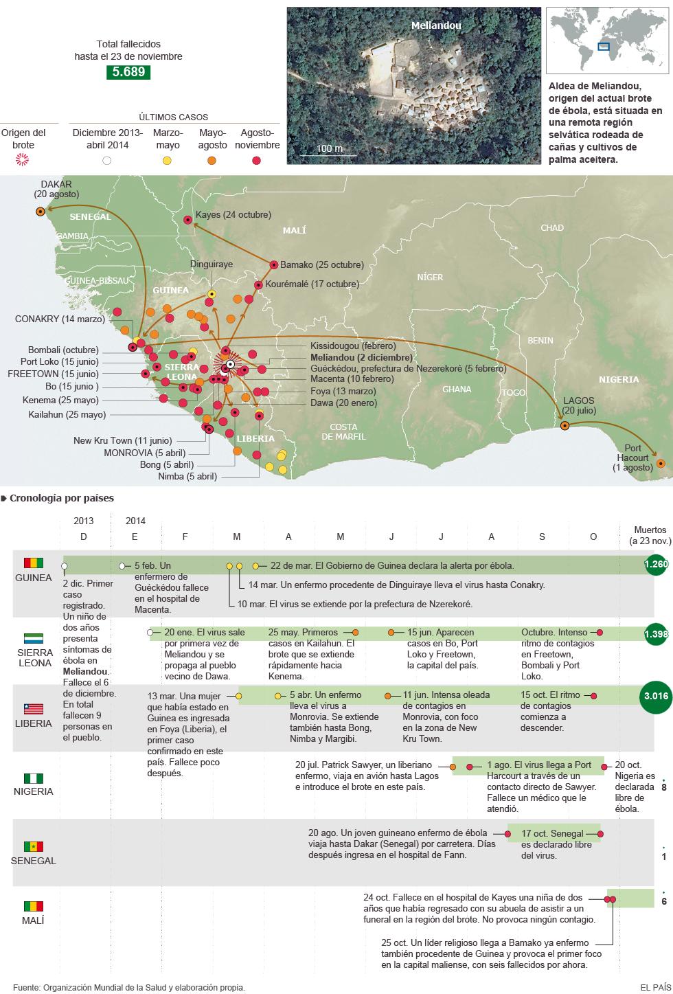 Virus Ébola, miles de personas muertas en África: Guinea, Liberia, Sierra Leona, Nigeria, Mali, República Democrática del Congo... - Página 4 1417287424_175960_1417287470_noticia_normal