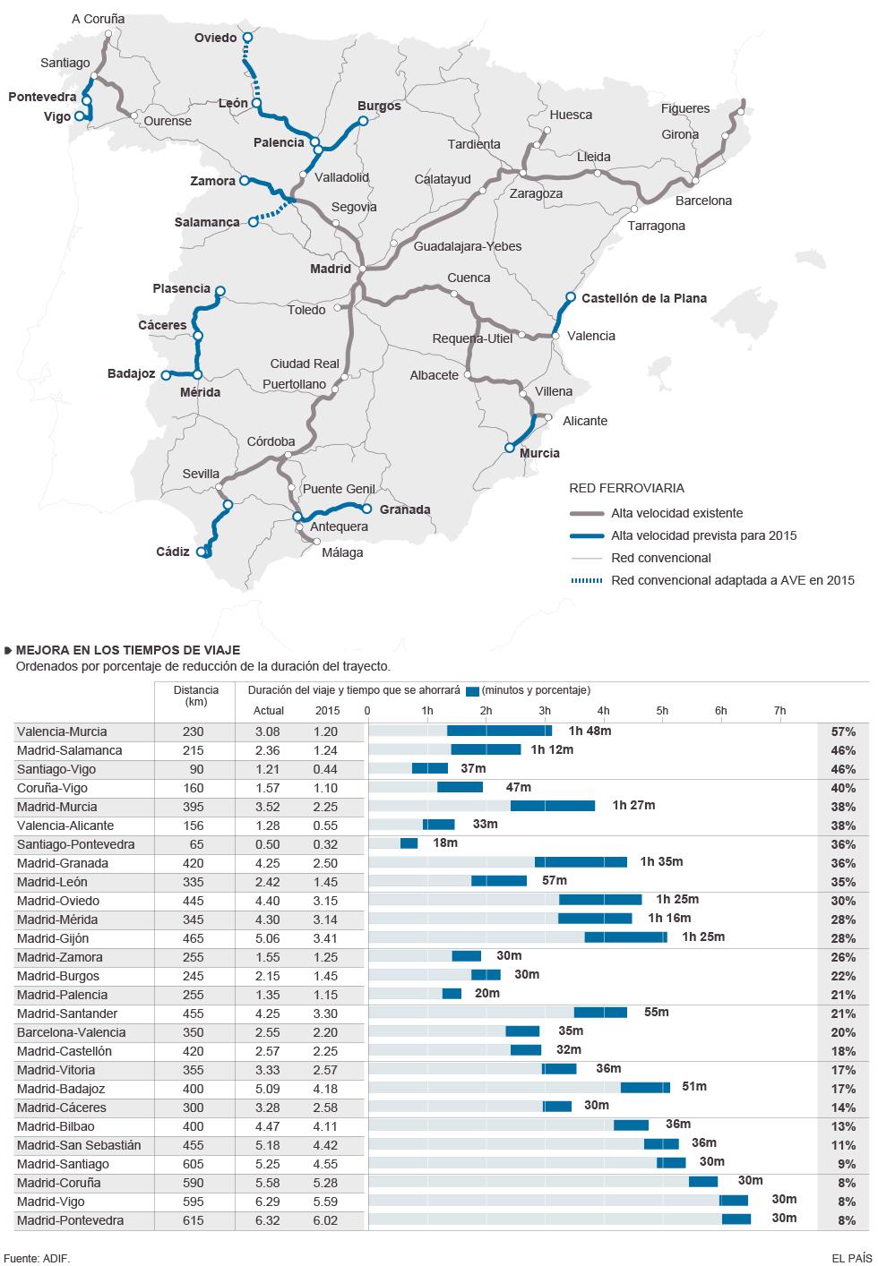 Transportes: Ferrocarril en España, alta velocidad, convencional. - Página 4 1420226888_130609_1420226942_noticia_normal