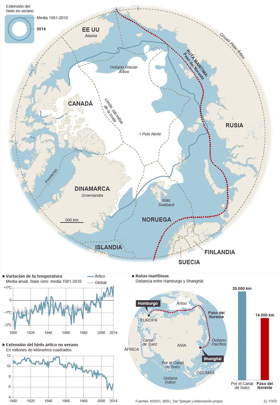 Ártico: La batalla por los recursos (petróleo, paso del noreste...). Noruega, Rusia, EEUU, Canadá, Dinamarca. - Página 2 1428004756_088443_1428165192_noticia_normal