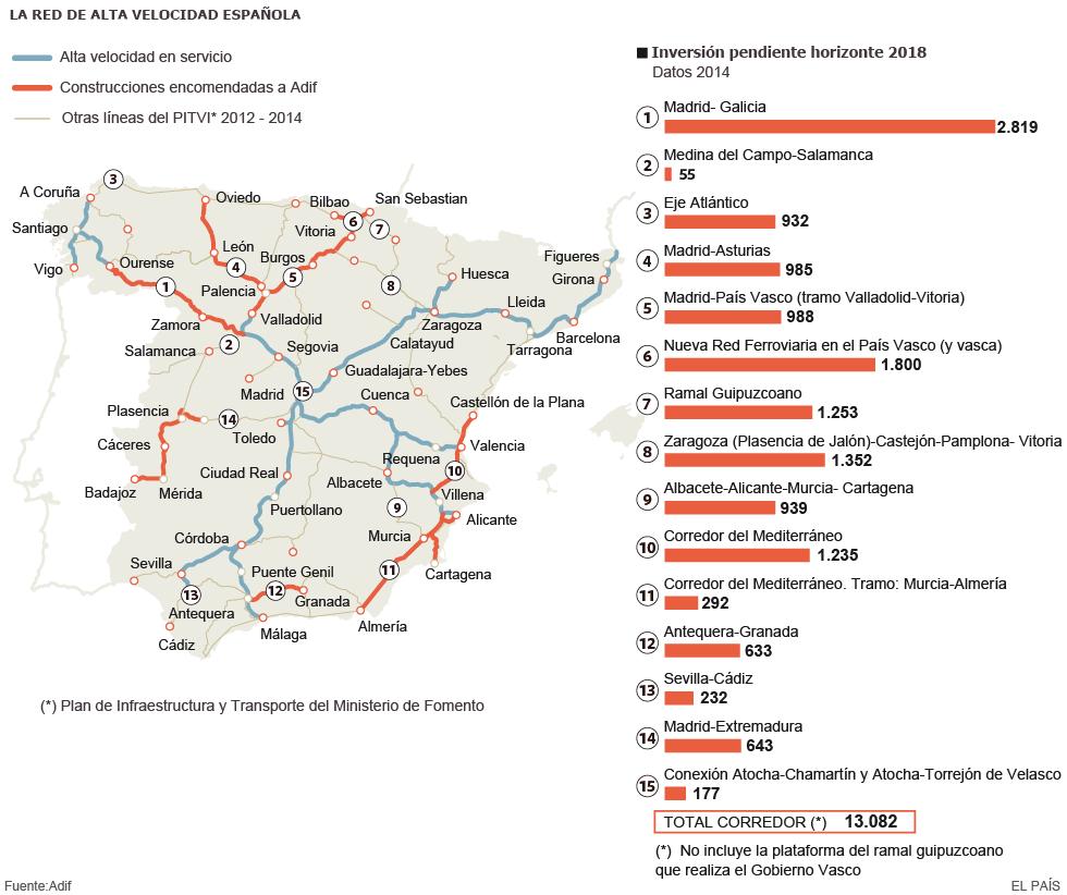 Transportes: Ferrocarril en España, alta velocidad, convencional. - Página 4 1429898334_275334_1429898364_noticia_normal