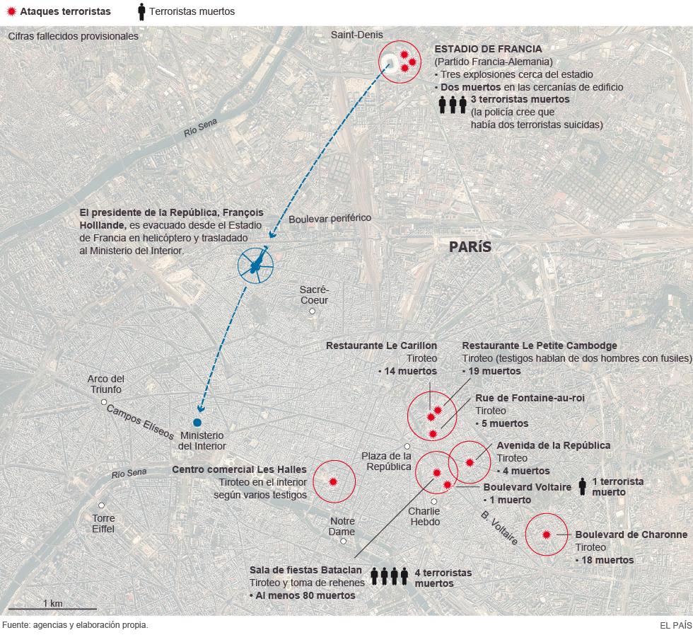 Estado Islámico se atribuye los atentados de París y dice que es el 11s de Francia. Reacciones de Estados y fuerzas capitalistas. 1447450949_993293_1447502813_noticia_normal