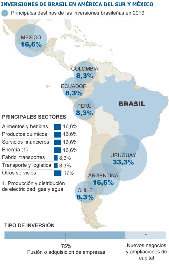 Capitalismo en Cuba, privatizaciones, economía estatal, inversiones de capital internacional. - Página 3 1390864731_459644_1390906623_sumario_normal