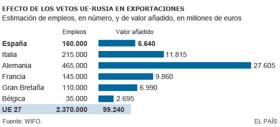 militar - Guerra Económica contra Rusia - Página 12 1434654005_784654_1434656284_noticia_normal
