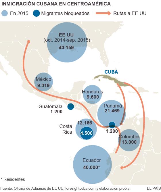 Más trabajadoras y trabajadores migrantes en Latinoamérica 1449258039_213104_1449344642_sumario_normal