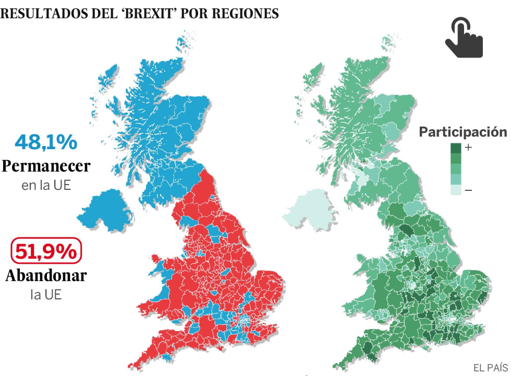 El Reino Unido abandonará la Unión Europea. Los partidarios del Brexit superan el 50 % de los votos en el referéndum y hablan del «día de la independencia británica». 1466741749_403437_1466767678_sumario_normal_recorte1