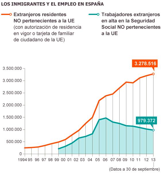 España: deportaciones, discriminaciones, redadas,  explotaciones... contra inmigrantes. - Página 2 1400531142_204821_1400536795_sumario_normal