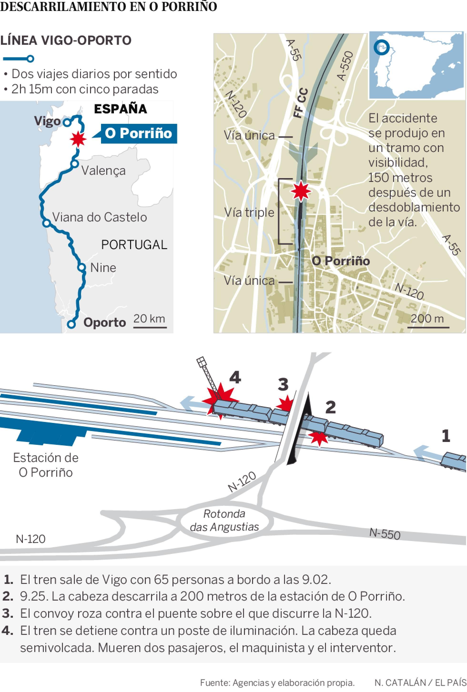 Transportes: Ferrocarril en España, alta velocidad, convencional. - Página 6 1473408093_694653_1473445435_sumario_normal_recorte1