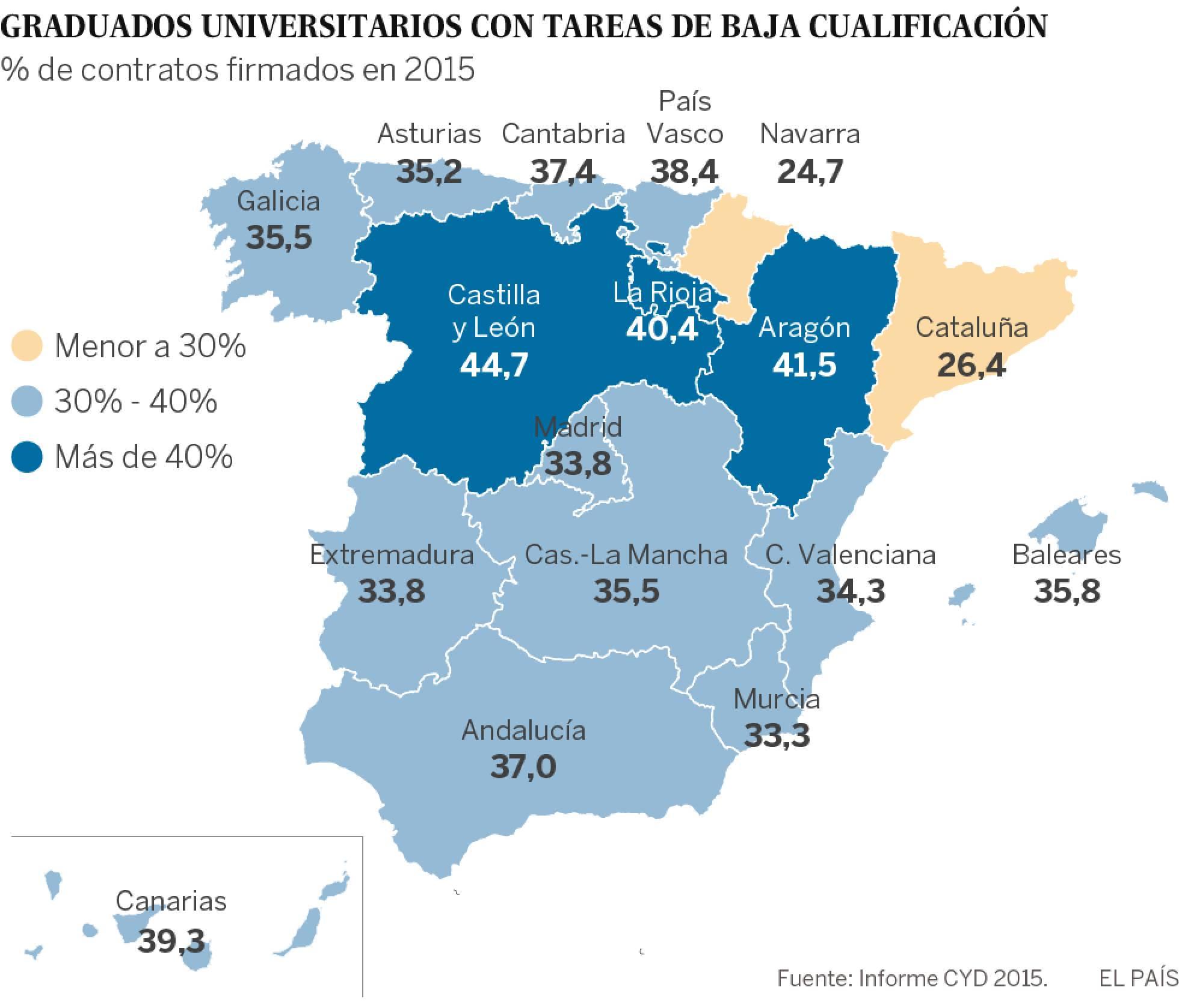Aún hay clases en la Universidad en España. - Página 2 1473680020_319023_1473690790_sumario_normal_recorte1