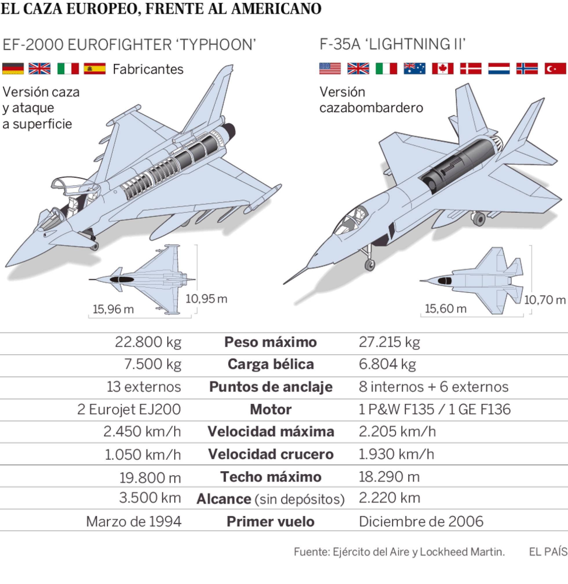 guerra - Fuerzas Armadas Españolas - Página 17 1496587476_818546_1496592140_sumario_normal_recorte1