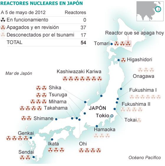 Japón nuclear y radioactivo. - Página 2 1336154839_444735_1336155528_sumario_normal
