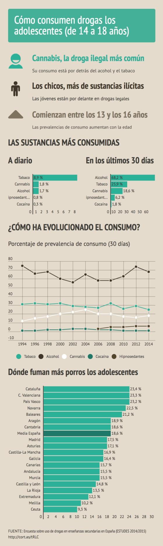 Libre comercio, sus repercusiones en el tráfico de drogas. - Página 5 1486398588_035997_1487789534_sumario_normal