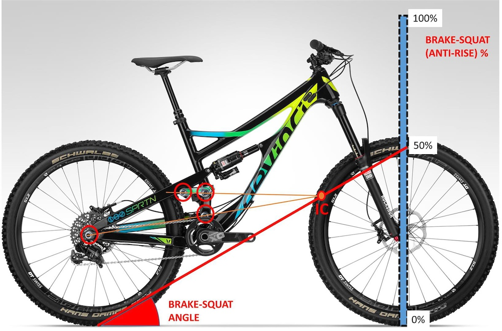 Mondraker Dune vs Trek Slash (mais mitos...) P5pb13269641
