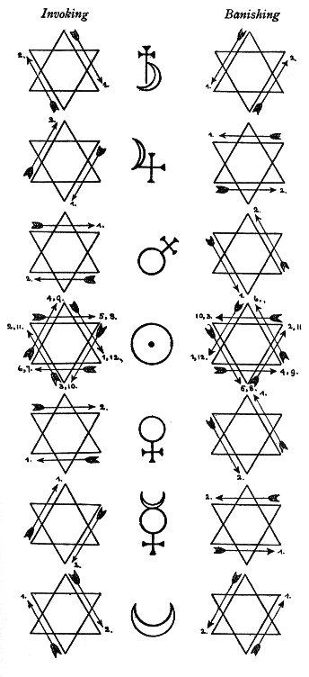 Rituel d'Hexagramme à la Lune Rituel