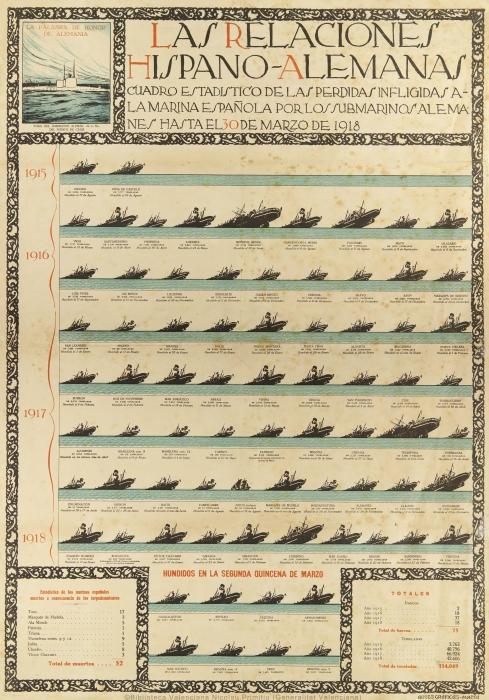 Los avances científicos en la Gran Guerra (fotos) Thumbs_00000001