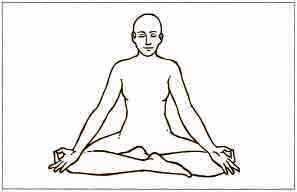 Как, где и когда практикуются Мудры?   Как? Img3a