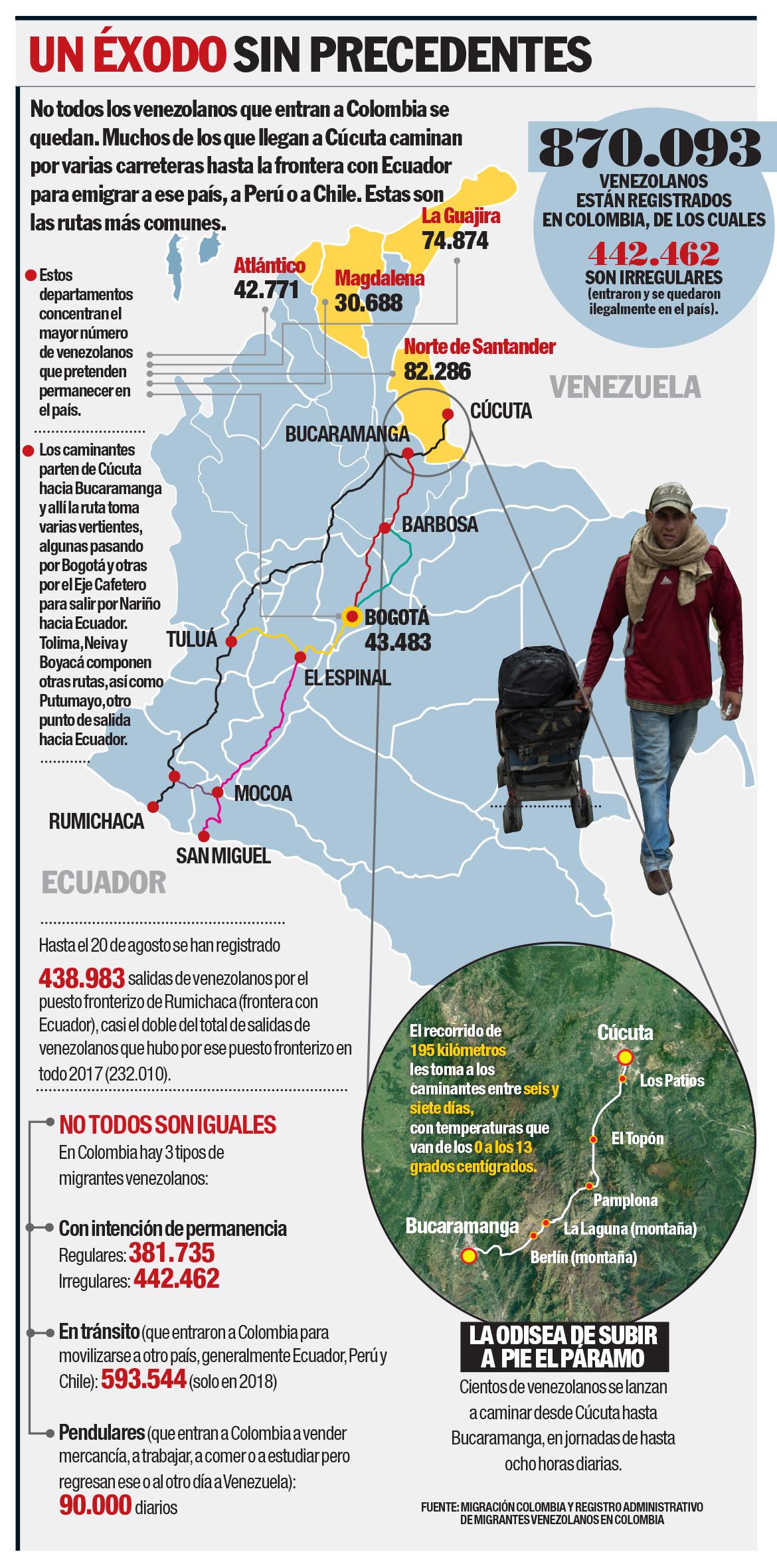 Tag perú en El Foro Militar de Venezuela  Info-caminantes