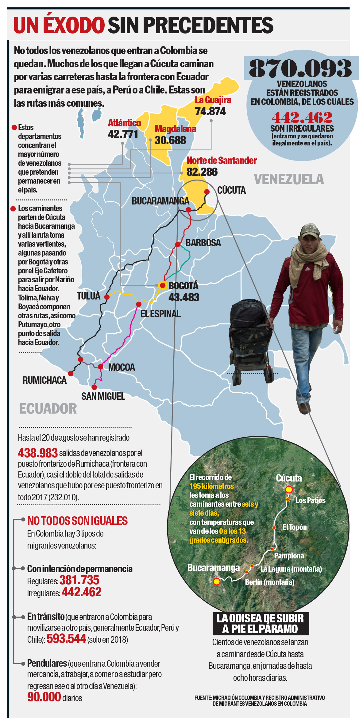 Venezuela crisis economica - Página 12 Info-caminantes