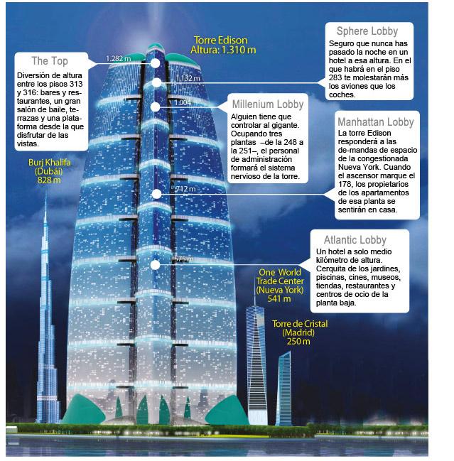 Una ciudad vertical para vivir en las nubes Kymco_5_image