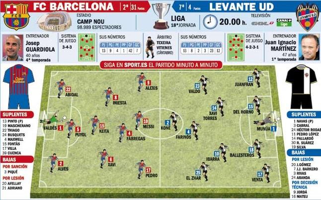 FCBarcelona - Levante 1322857073660