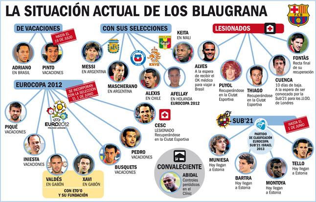 Actualidad, Noticias - FCBARCELONA -  - Página 5 1338237479381