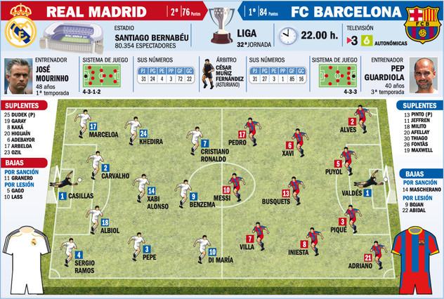 Real Madrid - Barcelona [Jornada 16 Liga BBVA] - Página 2 1322819657792