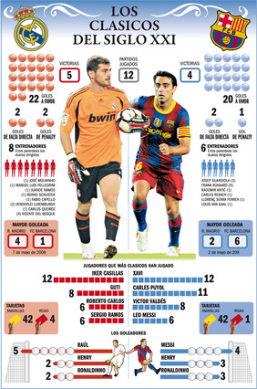 Real Madrid - Barcelona [Jornada 16 Liga BBVA] 1322819659503
