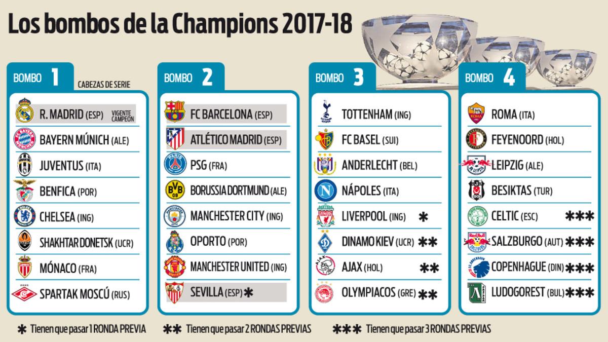 [HILO ÚNICO] Liga de Campeones de la UEFA 2017-18 1496088404013
