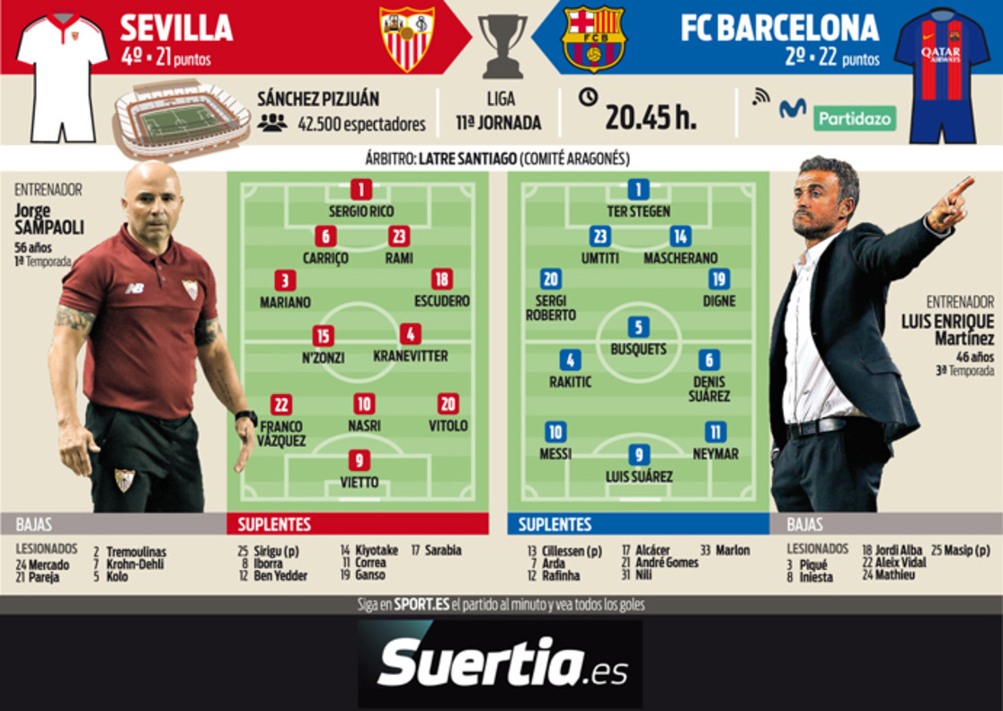 La Liga: Sevilla - FC Barcelona 1478368698555