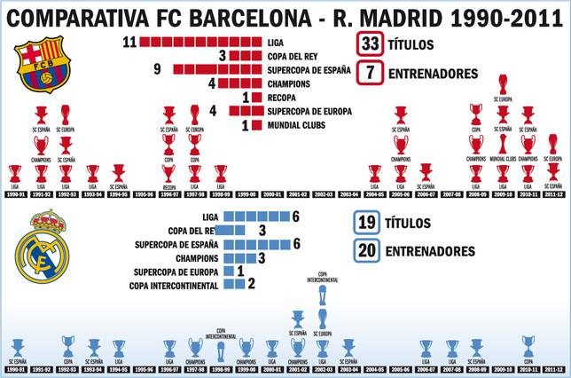 Real Madrid - Barcelona [Jornada 16 Liga BBVA] - Página 2 1322819657846