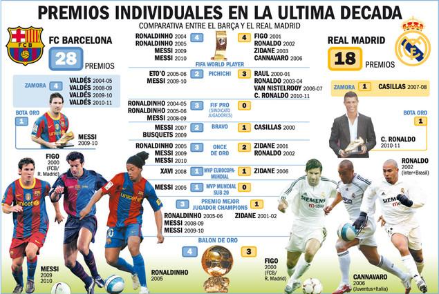 Real Madrid - Barcelona [Jornada 16 Liga BBVA] - Página 2 1322819659696