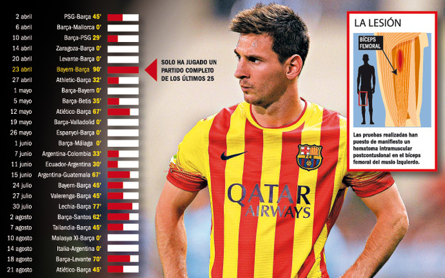 'The Messiah' - Lionel Messi V.2 - Page 2 1377249715568