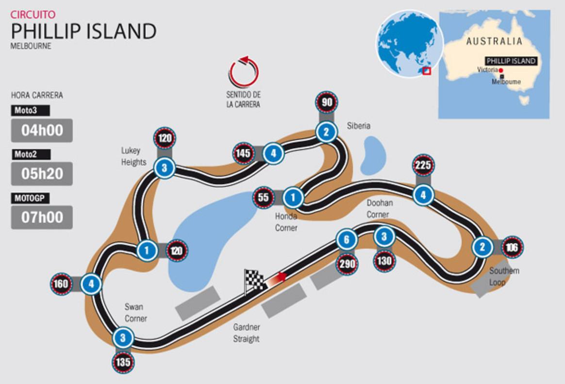 Gran Premio de Australia 2019 Circuito-phillip-island-1458036030278