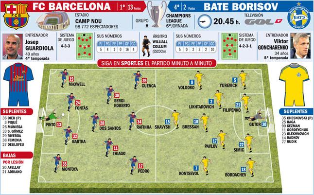 FCBarcelona - BATE Borisov [Champions League] 1323118633609