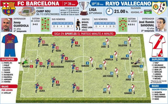 FCBarcelona - Rayo Vallecano 1322513903489