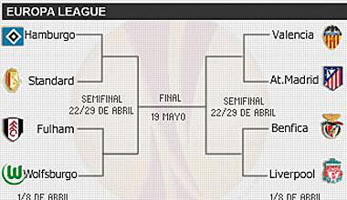 Otras ligas y competiciones. 1269001139_extras_portadilla_0