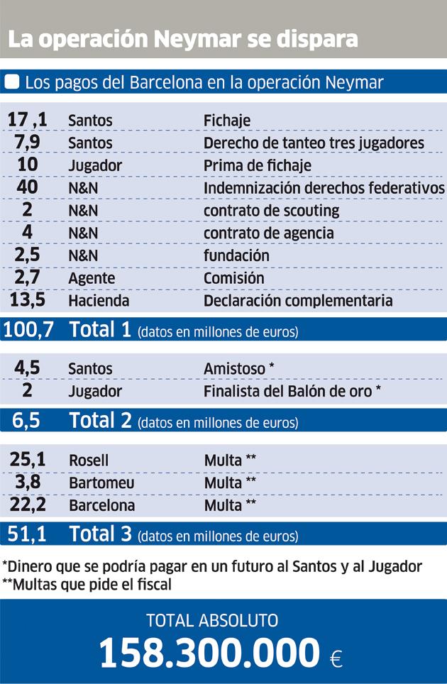 EL CLUB DE LA SUERTE Y DE LOS FUTBOLEROS 1427183462_extras_noticia_foton_7_2