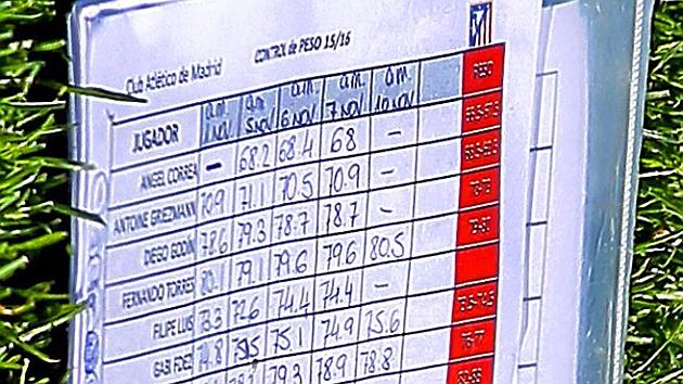 Datos de futbolistas 1447316765_extras_noticia_foton_7_1