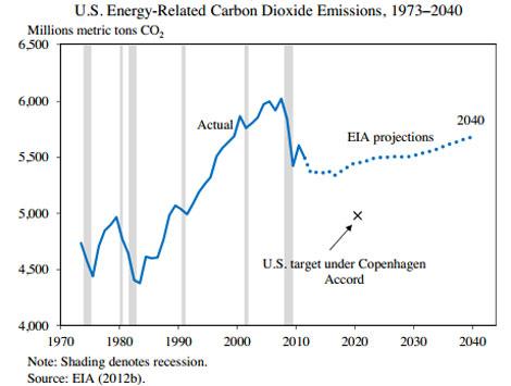 Energía. Producción, distribución. Cénit del petróleo, peak oil, fuentes, contradicciones, consecuencias. - Página 5 1372103264_extras_ladillos_1_0