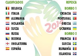 Selecciones clasificadas para el Mundial 1381872157_extras_portada_0