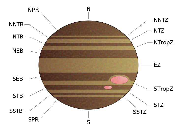 Observação visual de Júpiter/oposição 2014. Bandas-de-nuvens-em-J%C3%BApiter