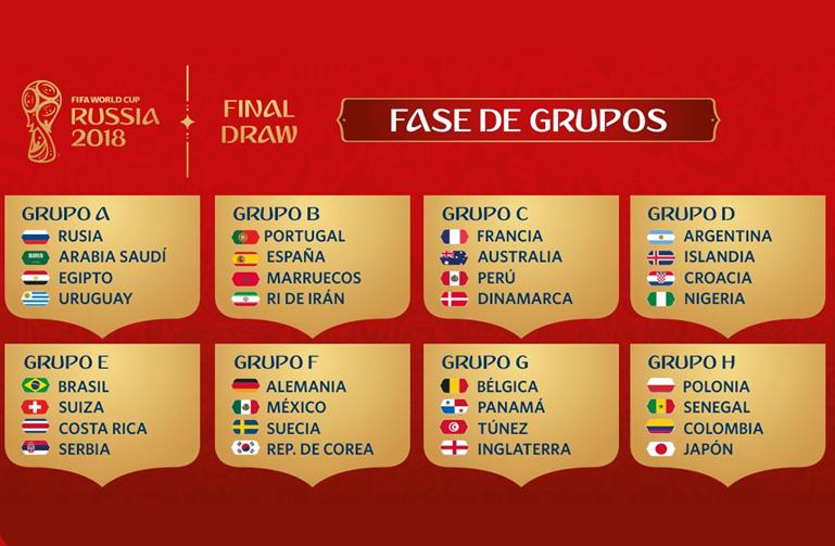 Sorteo de grupos - Mundial 2018 Grupos00
