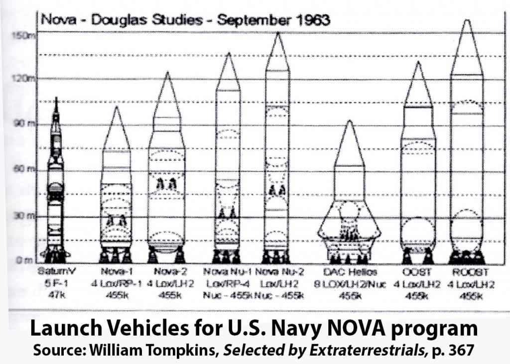 Secret 'American' Space Fleets NOVA-rocket-launches-1024x731