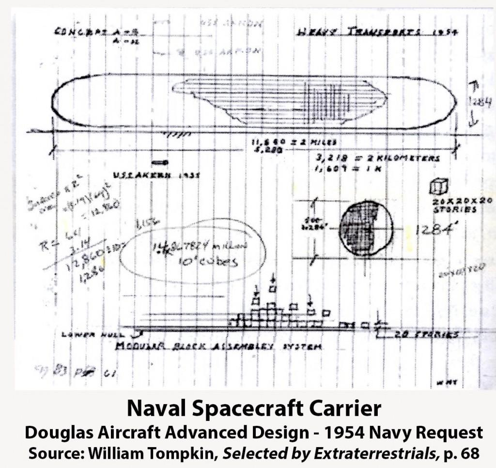 Secret 'American' Space Fleets Tompkins-Spacecraft-Carrier-1024x966